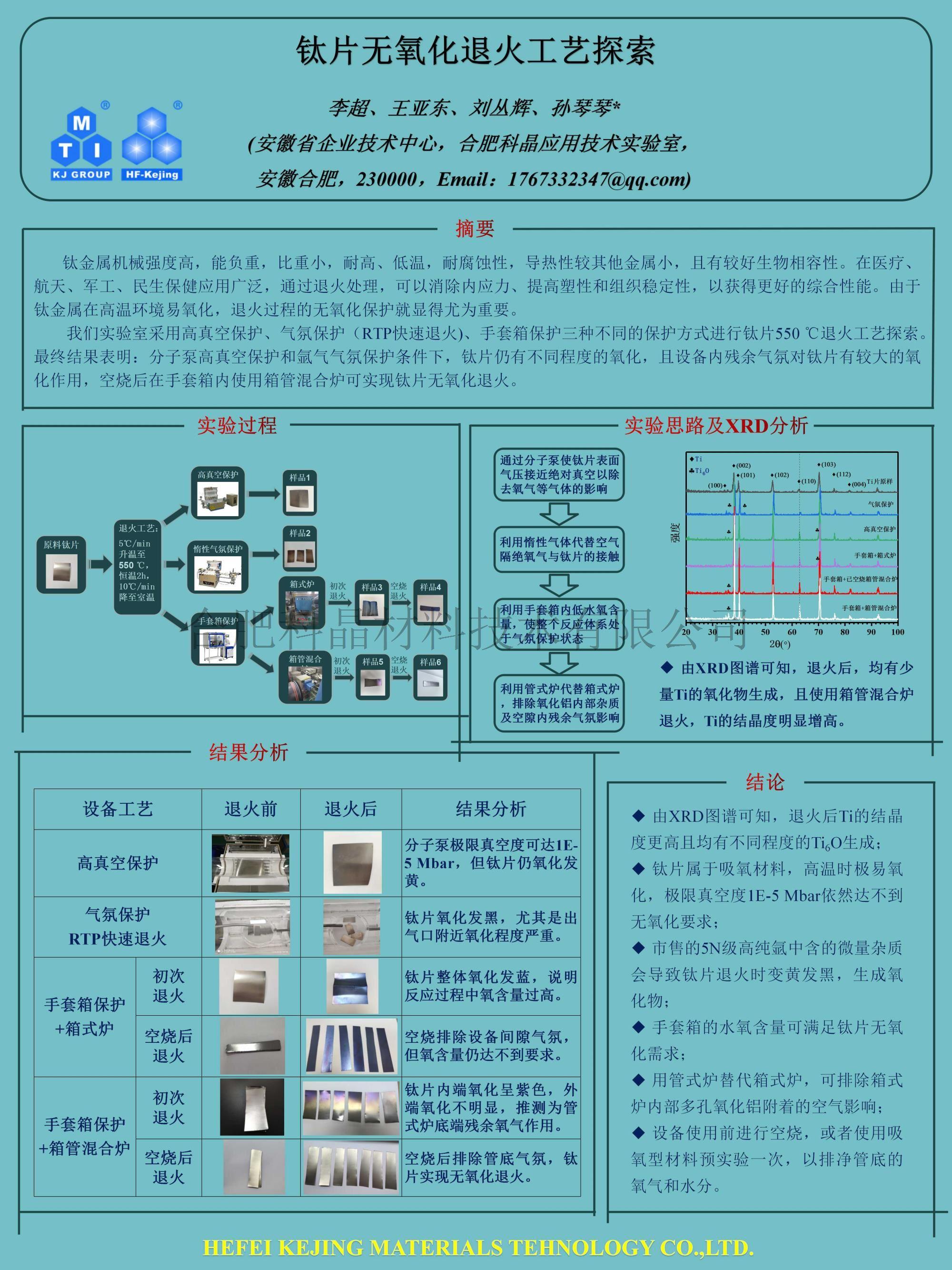 Poster—粉末冶金(钛片退火).jpg
