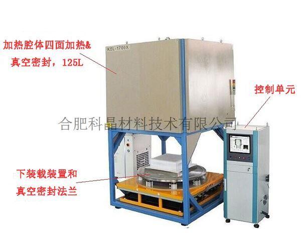 合肥科晶 KSL-1500X-GS125 1400℃下装载型气氛箱式炉