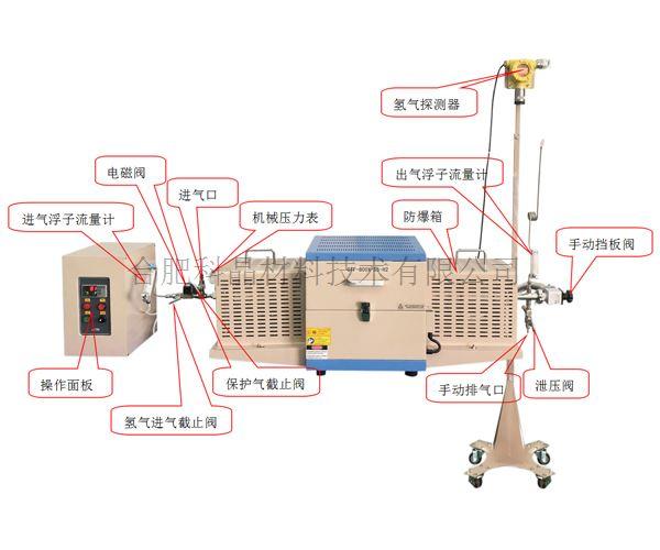 合肥科晶 OTF-800X-S5-H2 800℃氢气管式炉