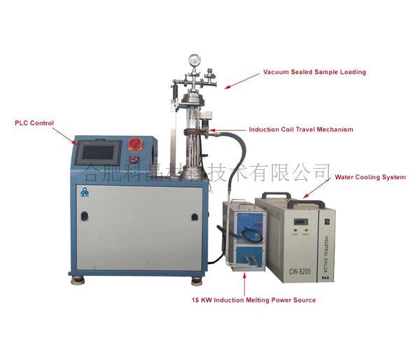 合肥科晶 SKJ-1650-ZM 1650℃真空感应区熔炉
